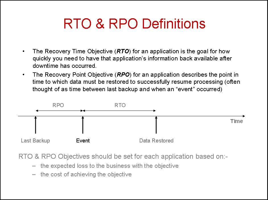 Rto and rpo definitions angelo schalley s blog for Recovery point objective template